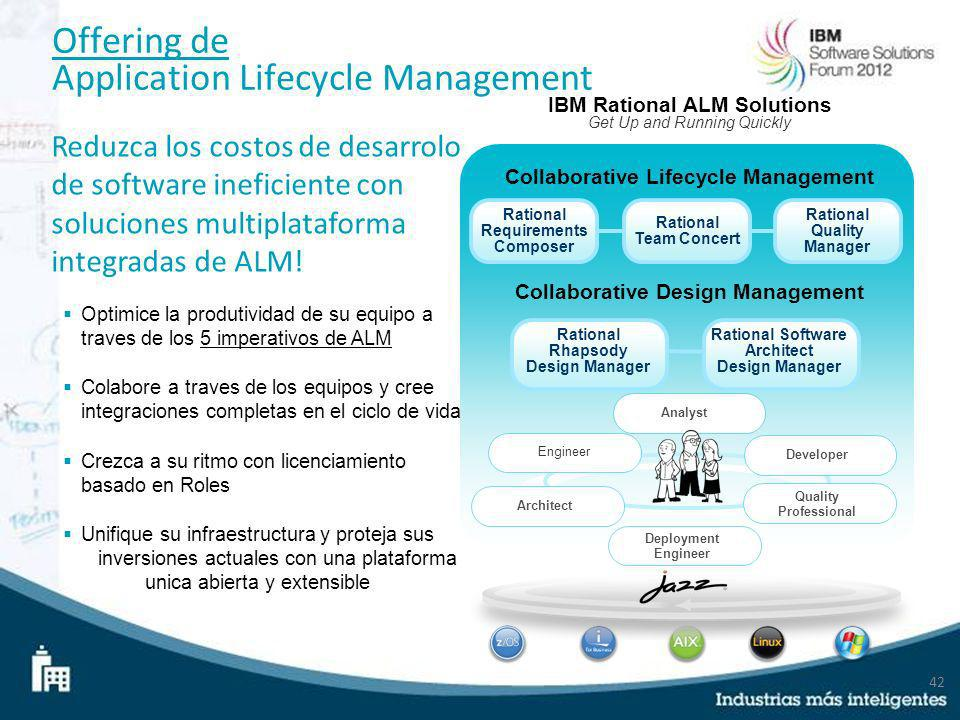 Offering de Application Lifecycle Management