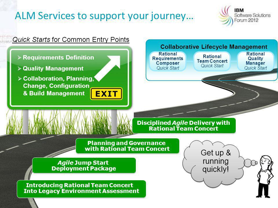 ALM Services to support your journey…