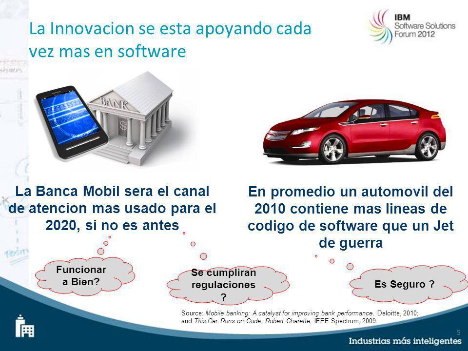 La Innovacion se esta apoyando cada vez mas en software