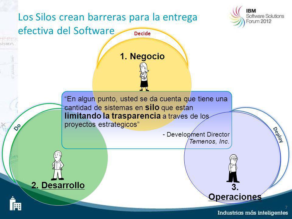 Los Silos crean barreras para la entrega efectiva del Software