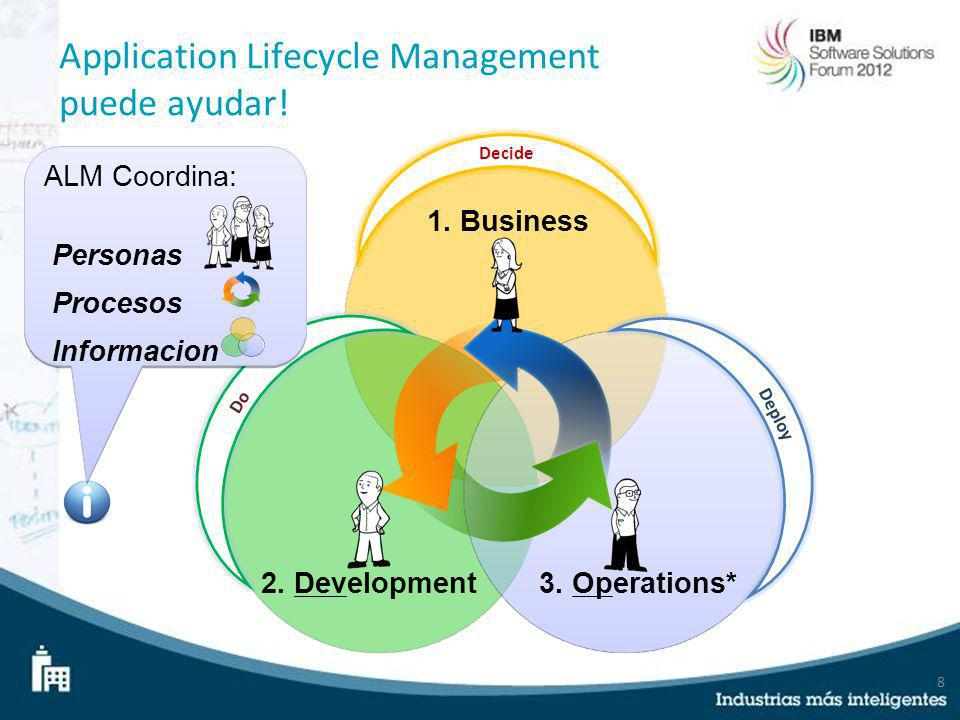 Application Lifecycle Management puede ayudar!