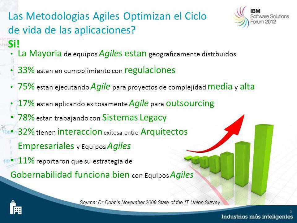 Las Metodologias Agiles Optimizan el Ciclo de vida de las aplicaciones