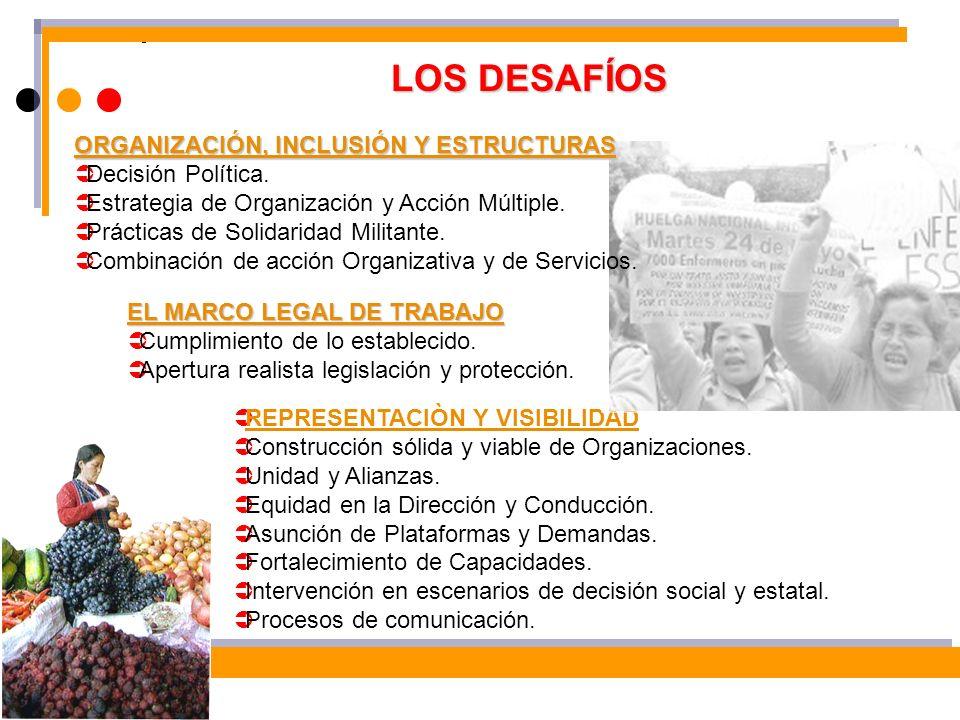LOS DESAFÍOS ORGANIZACIÓN, INCLUSIÓN Y ESTRUCTURAS Decisión Política.