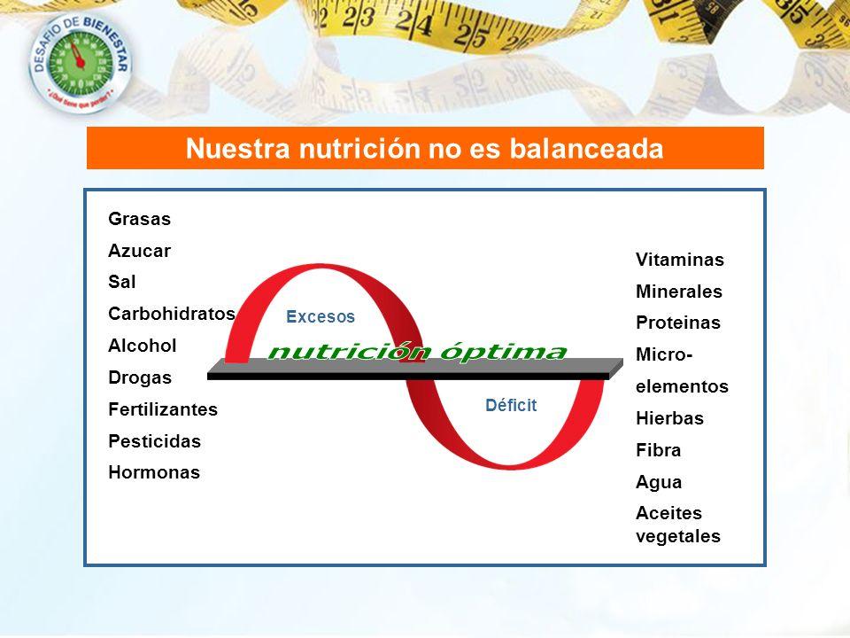 Nuestra nutrición no es balanceada