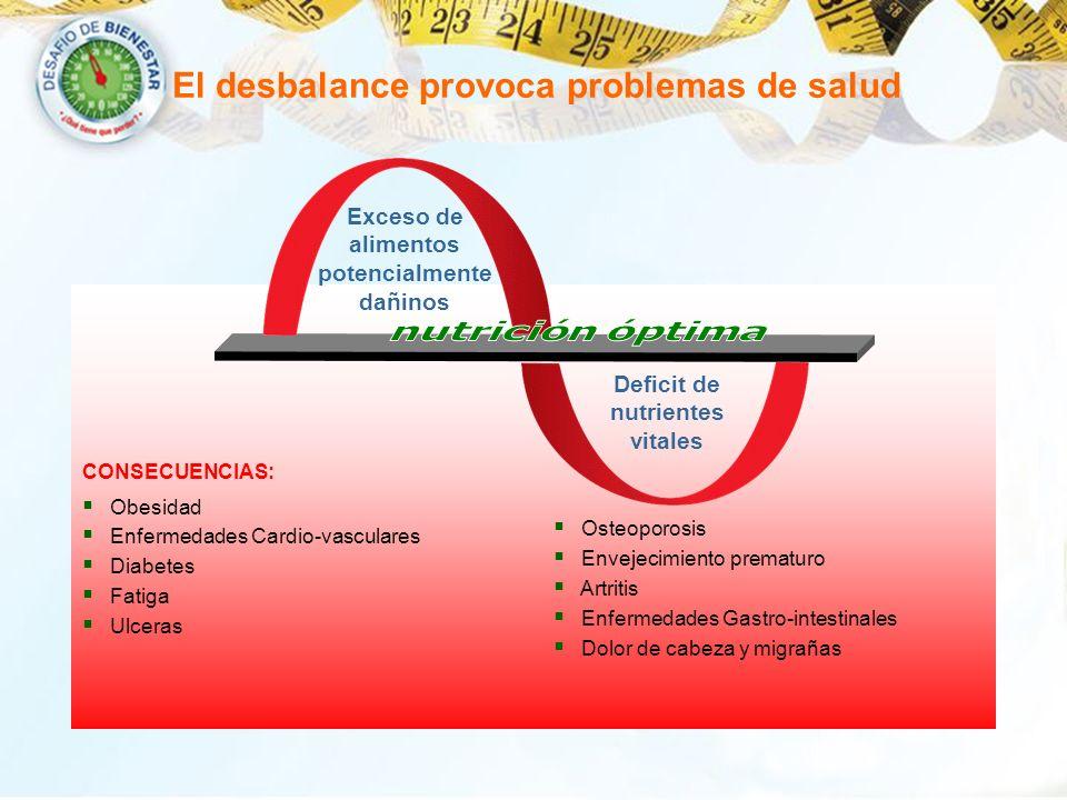 nutrición óptima El desbalance provoca problemas de salud