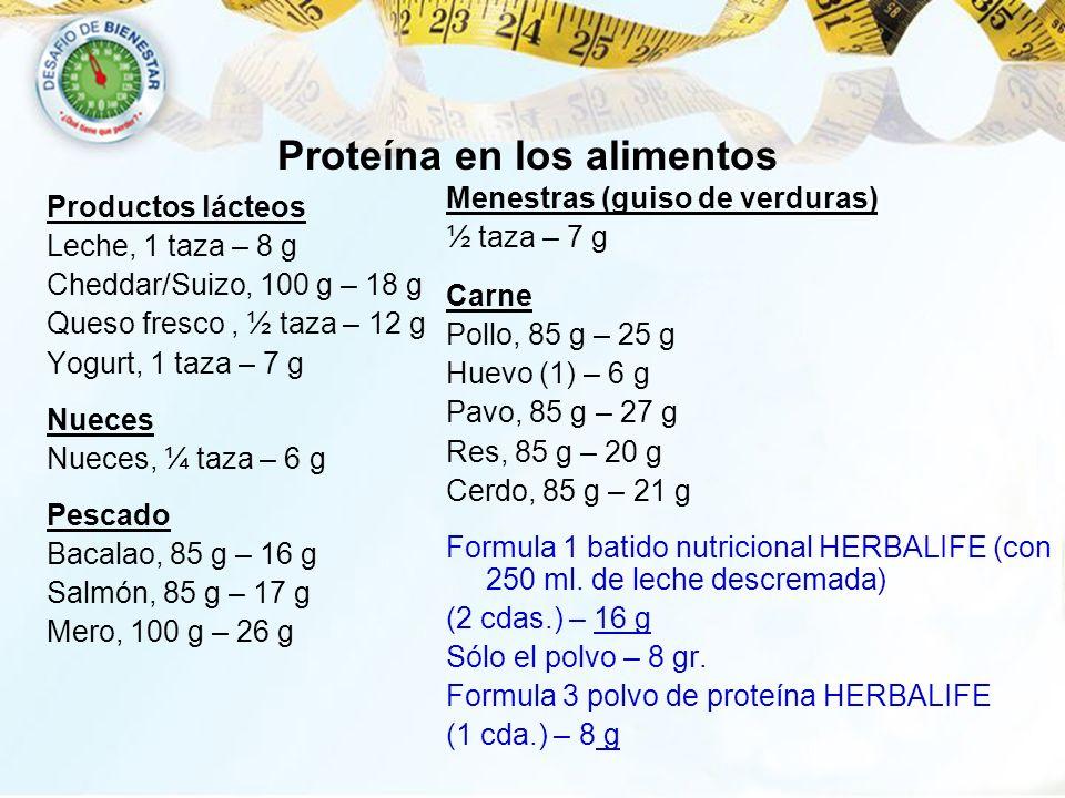 Proteína en los alimentos