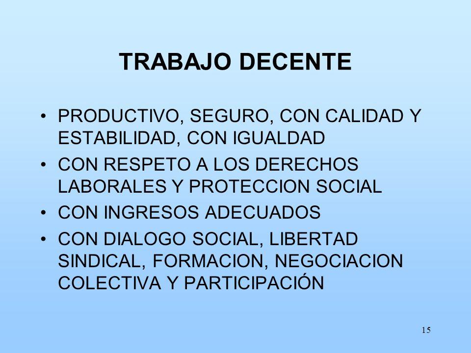 TRABAJO DECENTE PRODUCTIVO, SEGURO, CON CALIDAD Y ESTABILIDAD, CON IGUALDAD. CON RESPETO A LOS DERECHOS LABORALES Y PROTECCION SOCIAL.