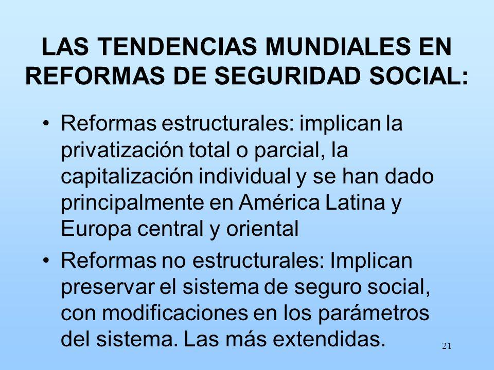 LAS TENDENCIAS MUNDIALES EN REFORMAS DE SEGURIDAD SOCIAL: