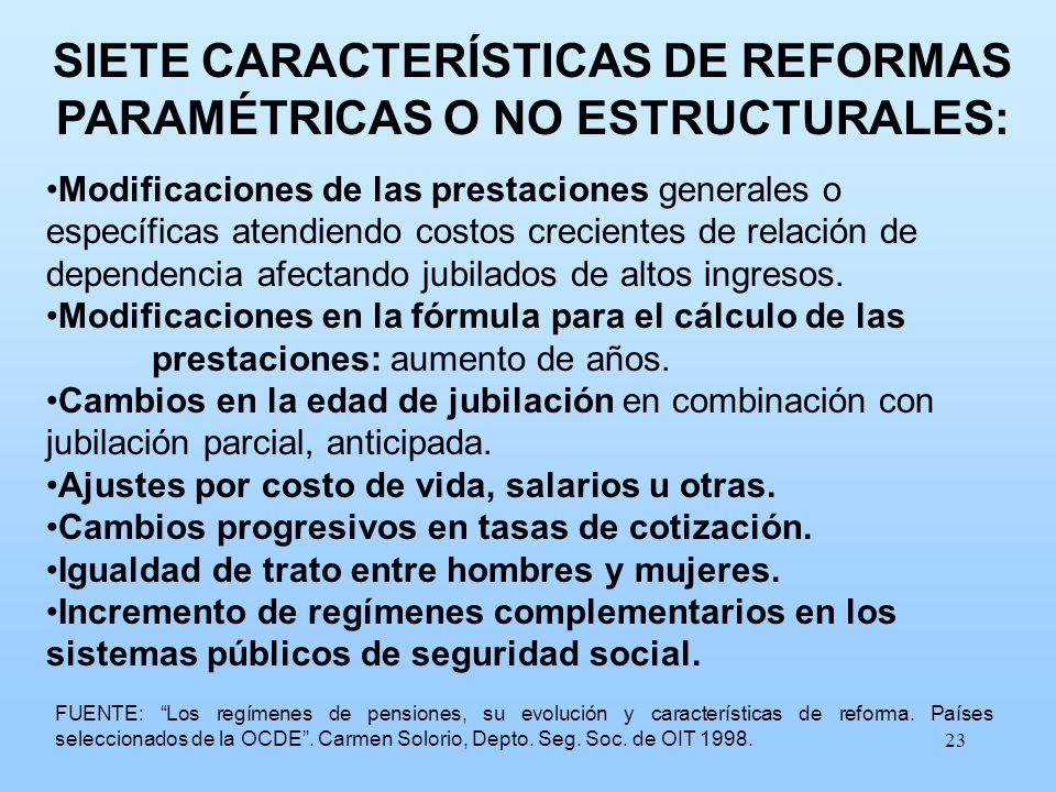 SIETE CARACTERÍSTICAS DE REFORMAS PARAMÉTRICAS O NO ESTRUCTURALES:
