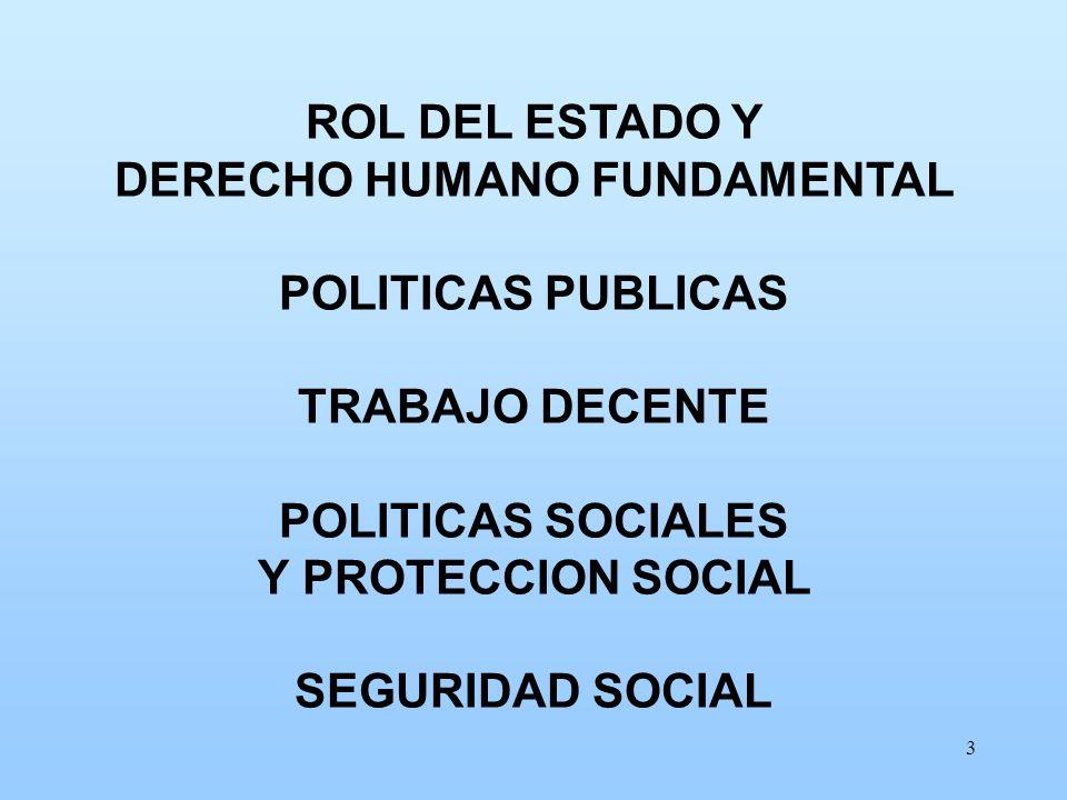 DERECHO HUMANO FUNDAMENTAL