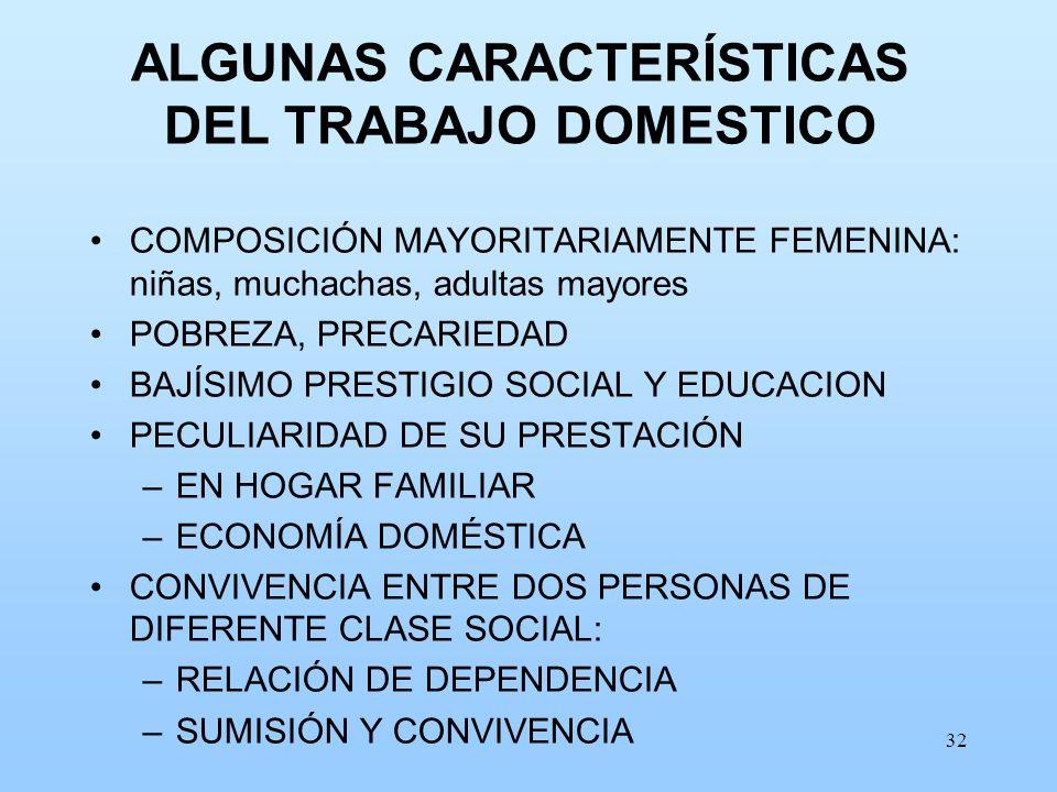 ALGUNAS CARACTERÍSTICAS DEL TRABAJO DOMESTICO