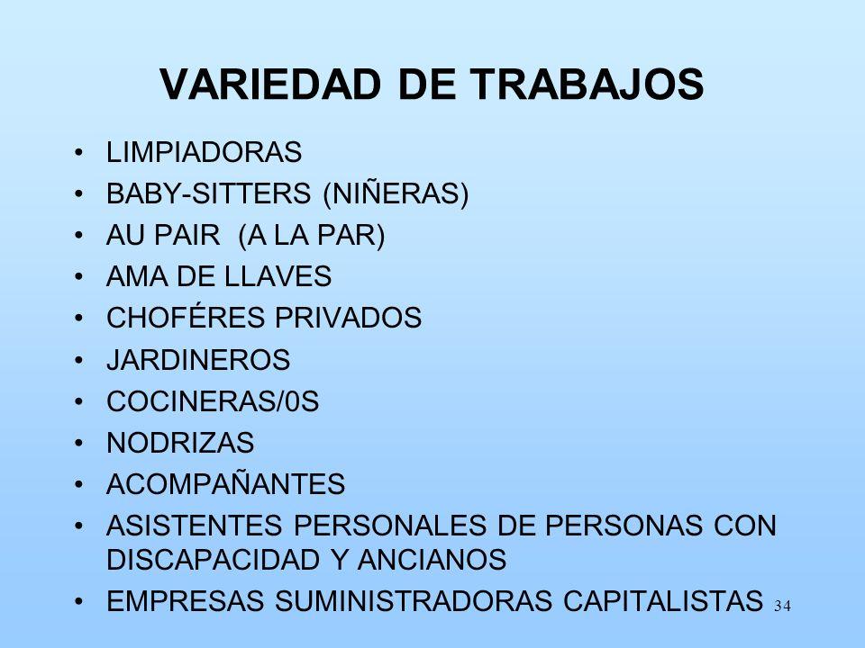 VARIEDAD DE TRABAJOS LIMPIADORAS BABY-SITTERS (NIÑERAS)
