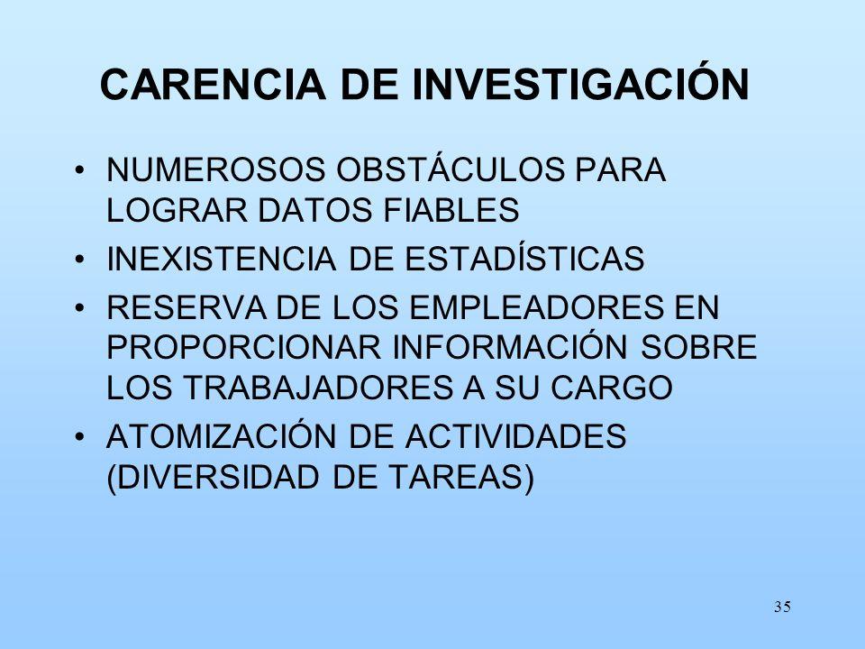CARENCIA DE INVESTIGACIÓN