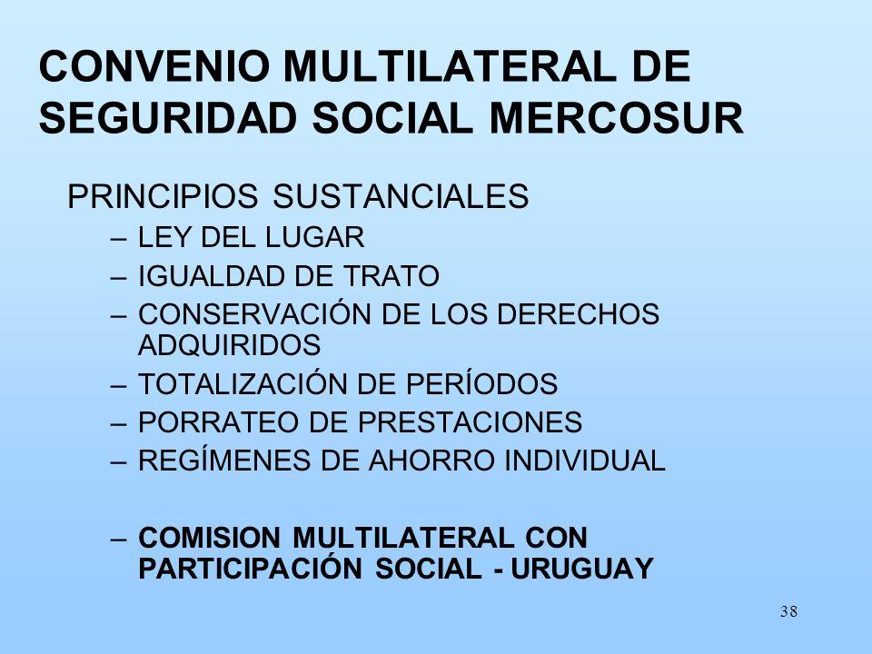 CONVENIO MULTILATERAL DE SEGURIDAD SOCIAL MERCOSUR