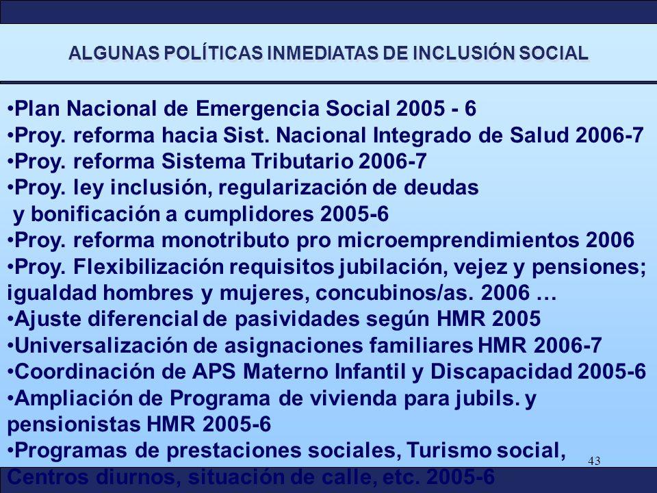 ALGUNAS POLÍTICAS INMEDIATAS DE INCLUSIÓN SOCIAL