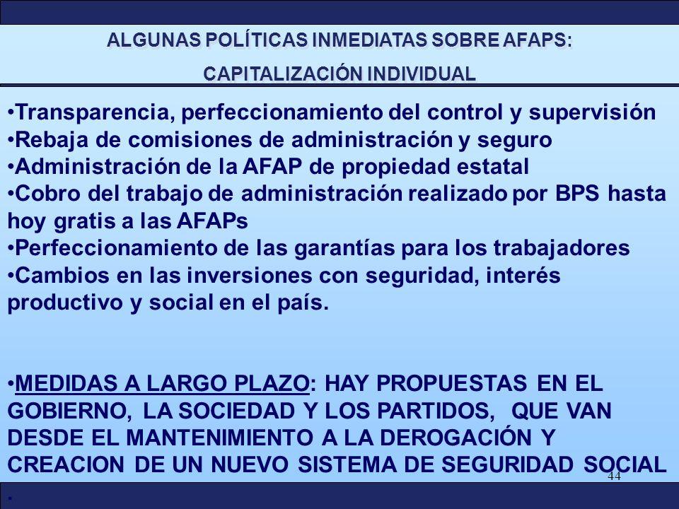 ALGUNAS POLÍTICAS INMEDIATAS SOBRE AFAPS: CAPITALIZACIÓN INDIVIDUAL
