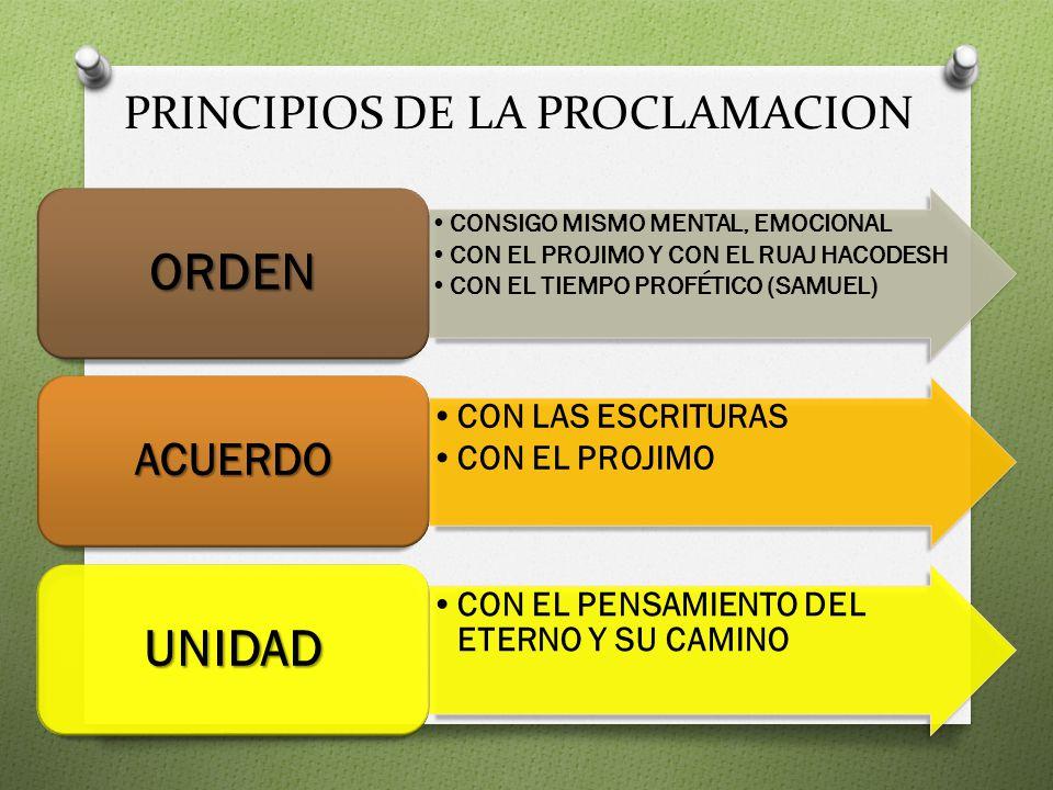 PRINCIPIOS DE LA PROCLAMACION