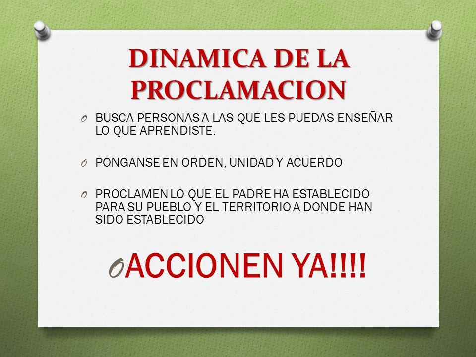 DINAMICA DE LA PROCLAMACION