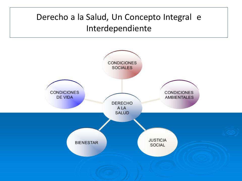 Derecho a la Salud, Un Concepto Integral e Interdependiente