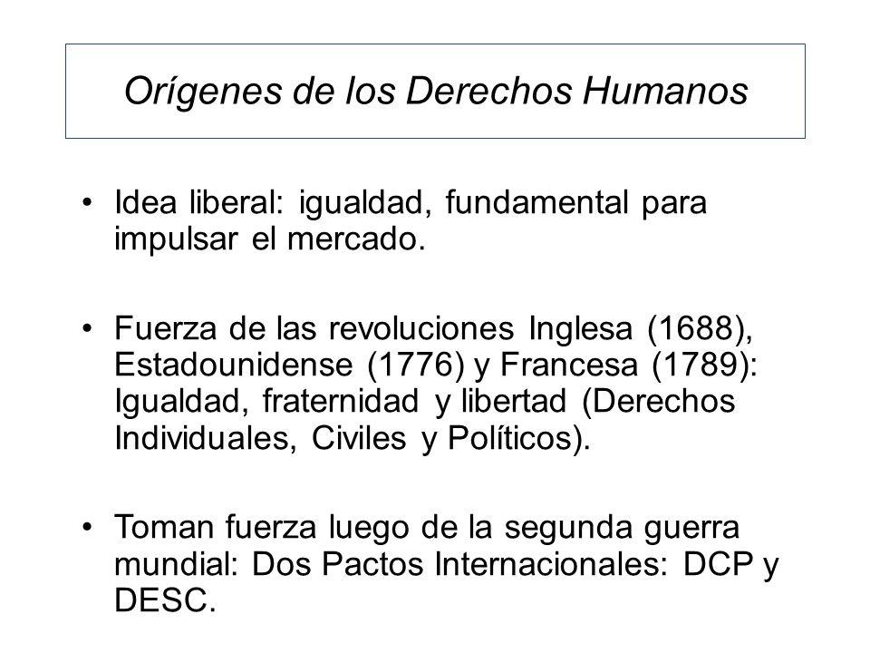 Orígenes de los Derechos Humanos