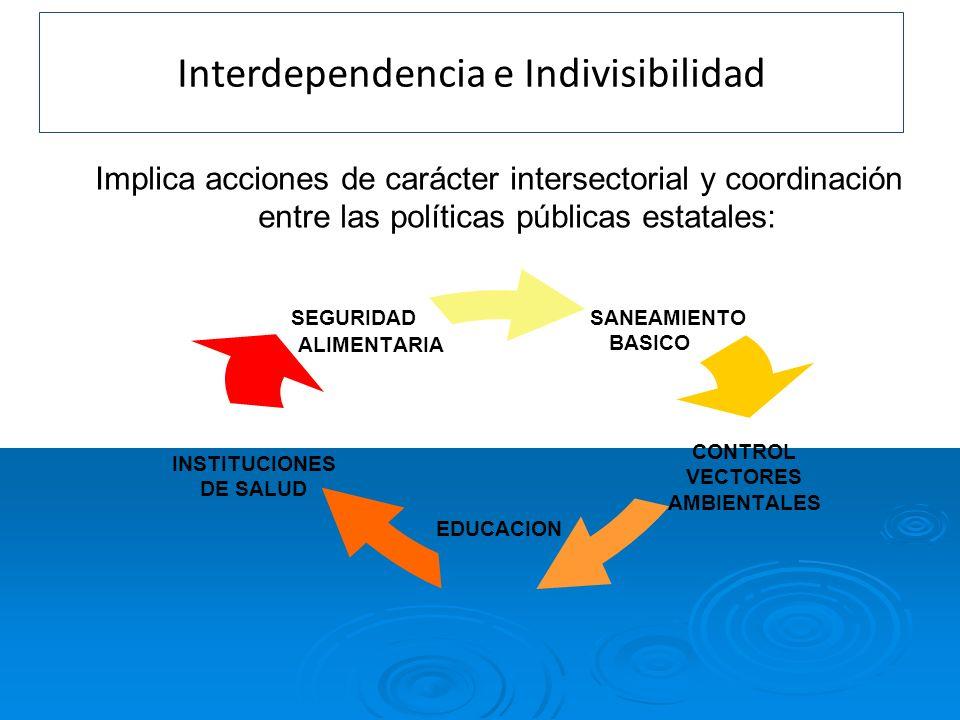 Interdependencia e Indivisibilidad