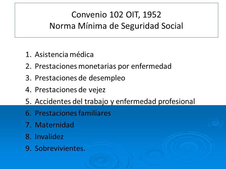 Convenio 102 OIT, 1952 Norma Mínima de Seguridad Social