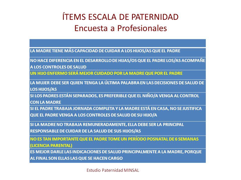 ÍTEMS ESCALA DE PATERNIDAD Encuesta a Profesionales