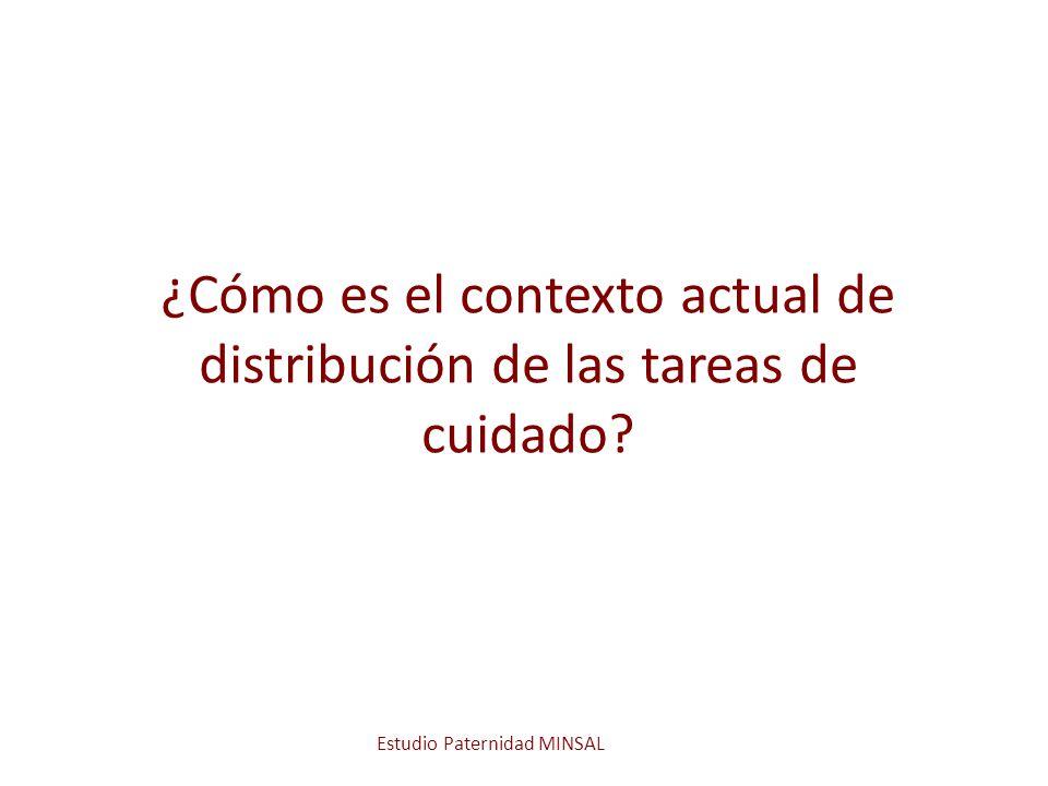 ¿Cómo es el contexto actual de distribución de las tareas de cuidado