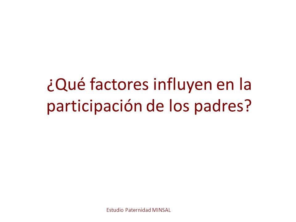 ¿Qué factores influyen en la participación de los padres