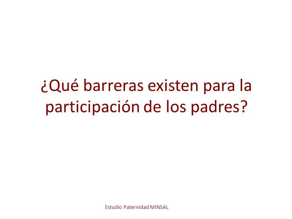¿Qué barreras existen para la participación de los padres