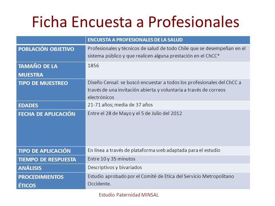 Ficha Encuesta a Profesionales