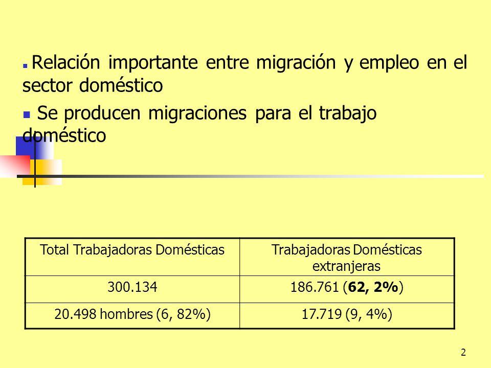 Se producen migraciones para el trabajo doméstico