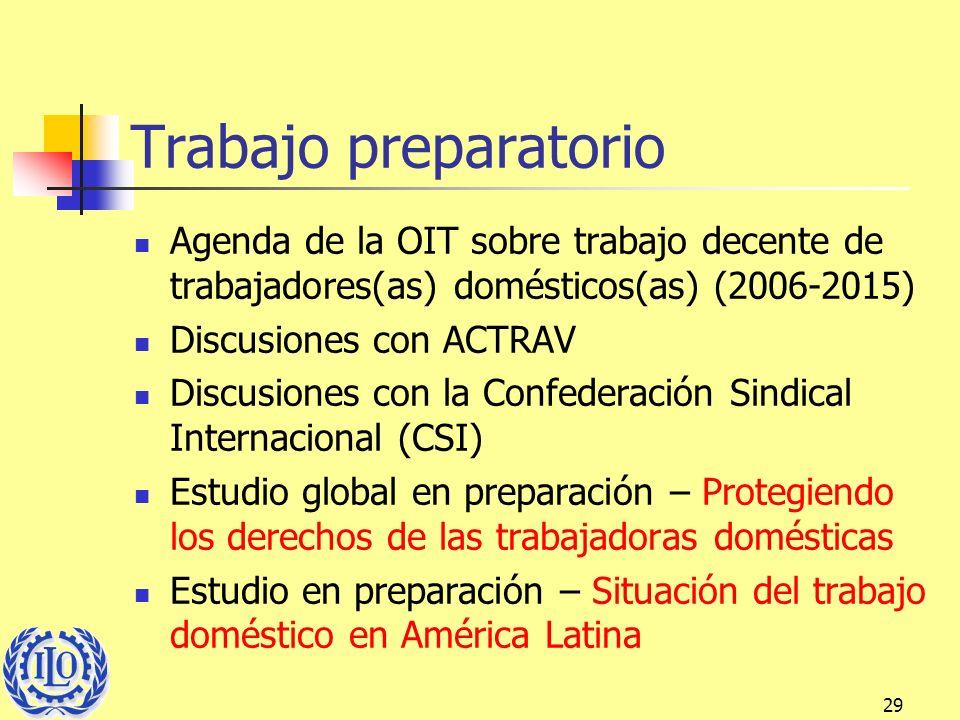 Trabajo preparatorio Agenda de la OIT sobre trabajo decente de trabajadores(as) domésticos(as) (2006-2015)