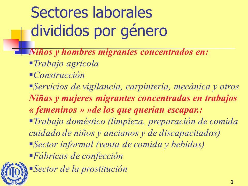 Sectores laborales divididos por género