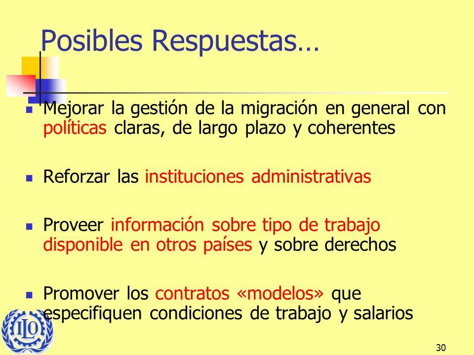 Posibles Respuestas… Mejorar la gestión de la migración en general con políticas claras, de largo plazo y coherentes.