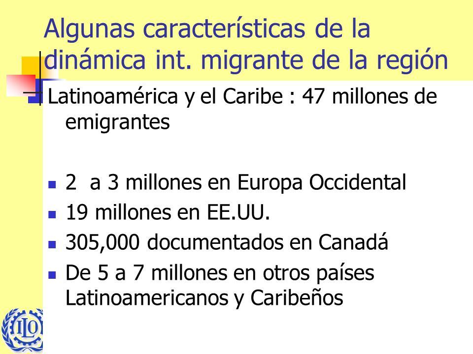 Algunas características de la dinámica int. migrante de la región