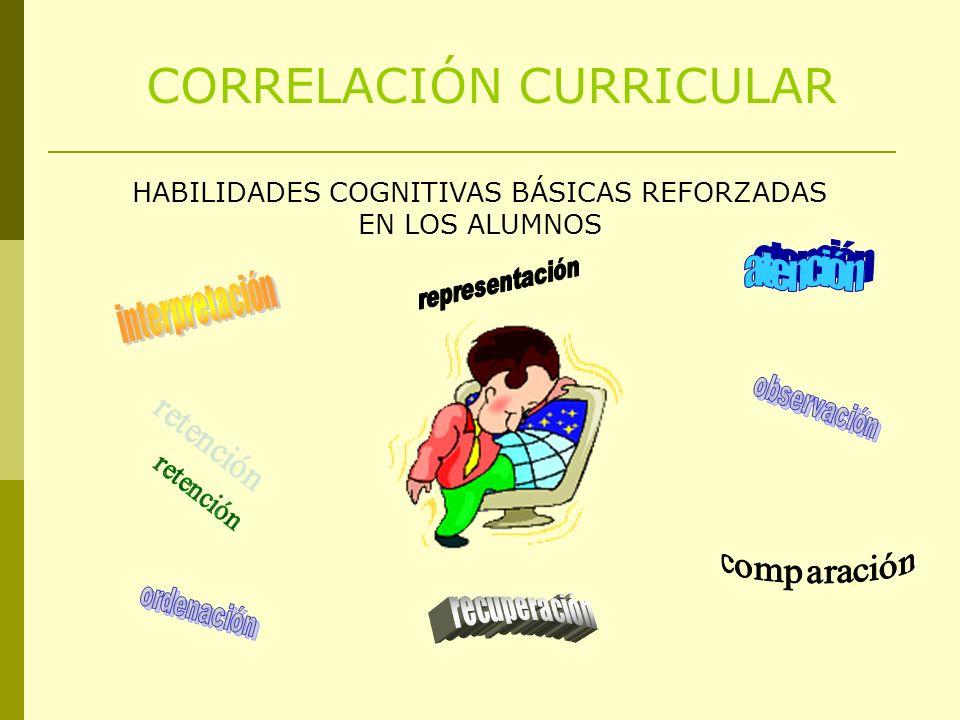CORRELACIÓN CURRICULAR