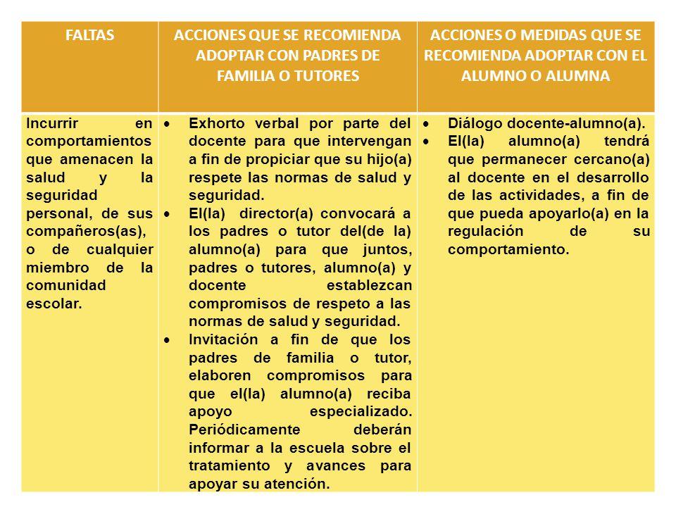 ACCIONES QUE SE RECOMIENDA ADOPTAR CON PADRES DE FAMILIA O TUTORES