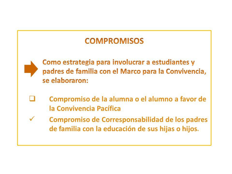 COMPROMISOS Como estrategia para involucrar a estudiantes y padres de familia con el Marco para la Convivencia, se elaboraron: