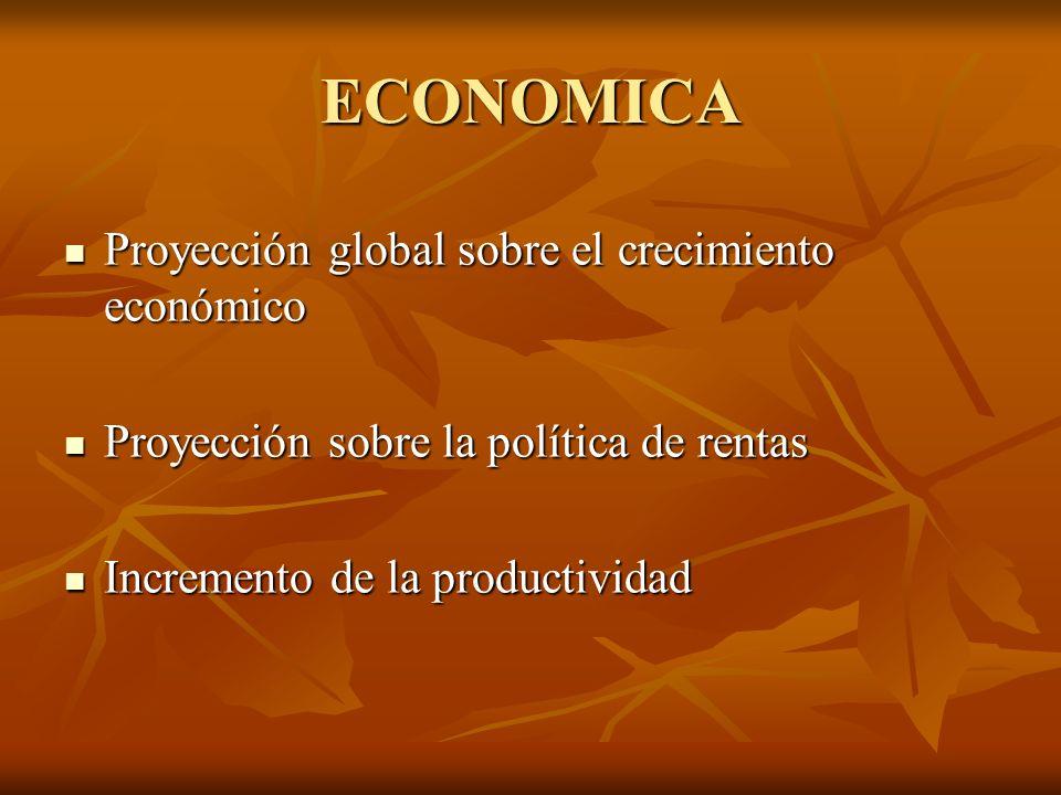 ECONOMICA Proyección global sobre el crecimiento económico