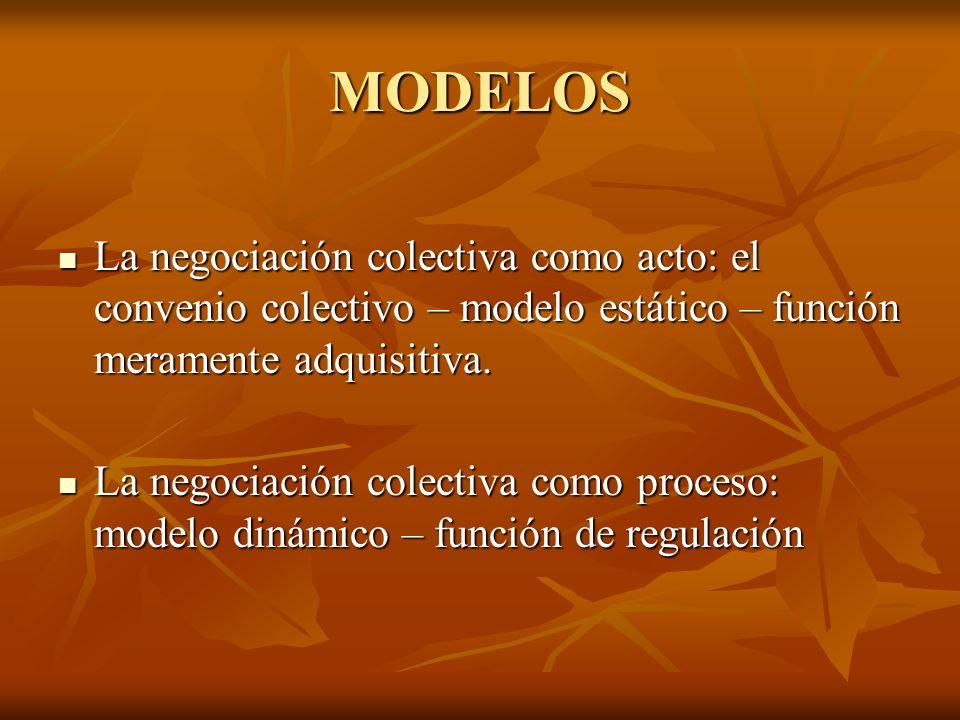MODELOS La negociación colectiva como acto: el convenio colectivo – modelo estático – función meramente adquisitiva.