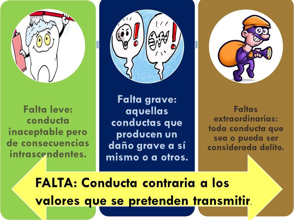 FALTA: Conducta contraria a los valores que se pretenden transmitir.