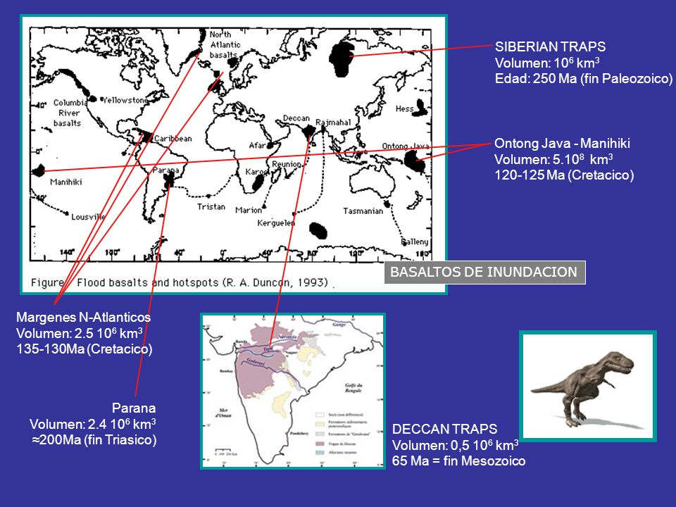 SIBERIAN TRAPS Volumen: 106 km3. Edad: 250 Ma (fin Paleozoico) Ontong Java - Manihiki. Volumen: 5.108 km3.