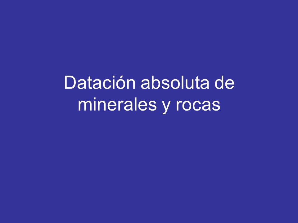 Datación absoluta de minerales y rocas