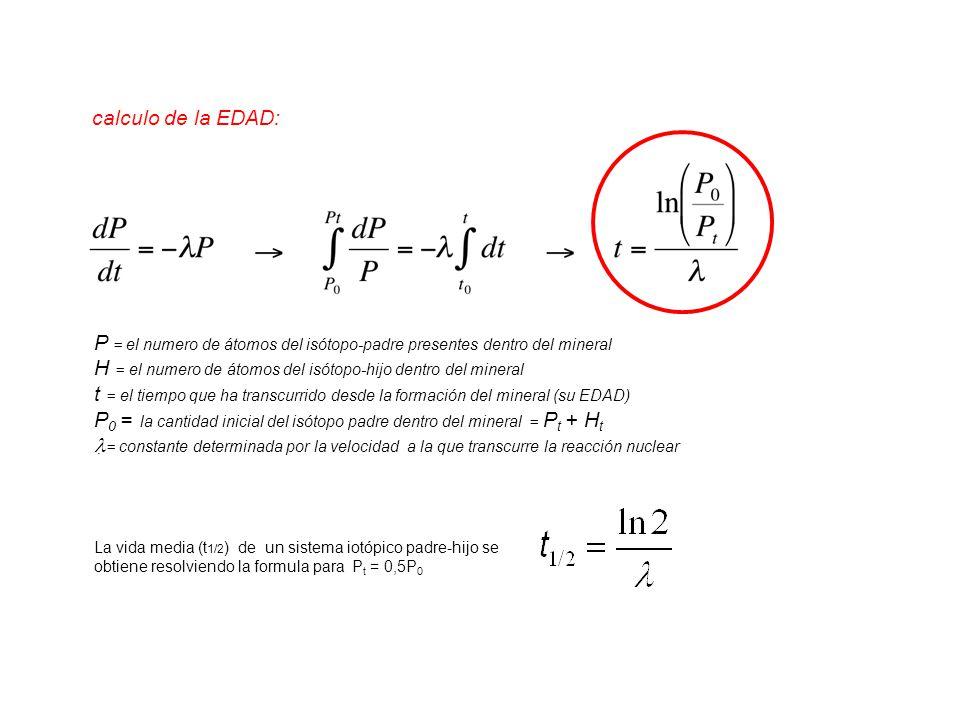 P = el numero de átomos del isótopo-padre presentes dentro del mineral
