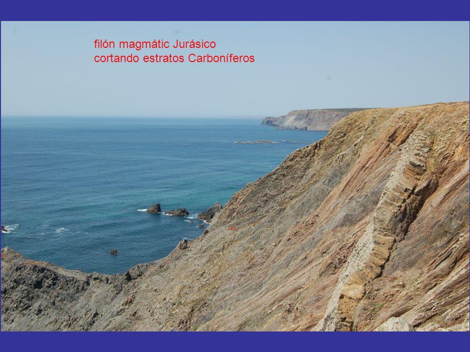 filón magmátic Jurásico