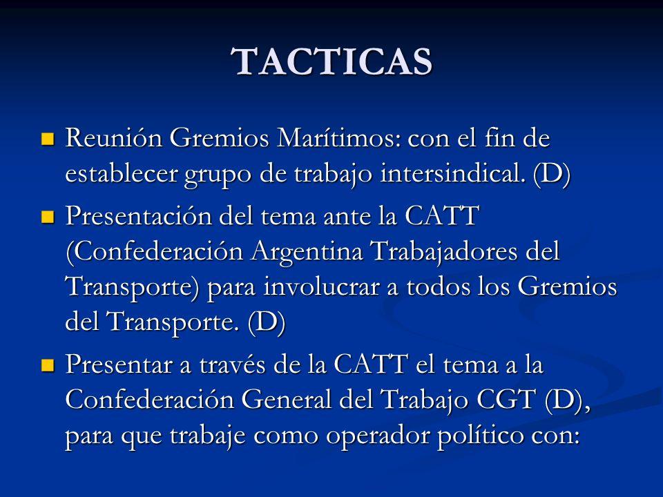 TACTICAS Reunión Gremios Marítimos: con el fin de establecer grupo de trabajo intersindical. (D)