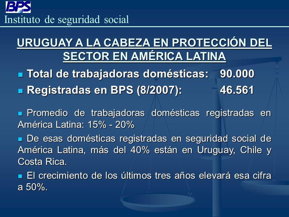 URUGUAY A LA CABEZA EN PROTECCIÓN DEL SECTOR EN AMÉRICA LATINA