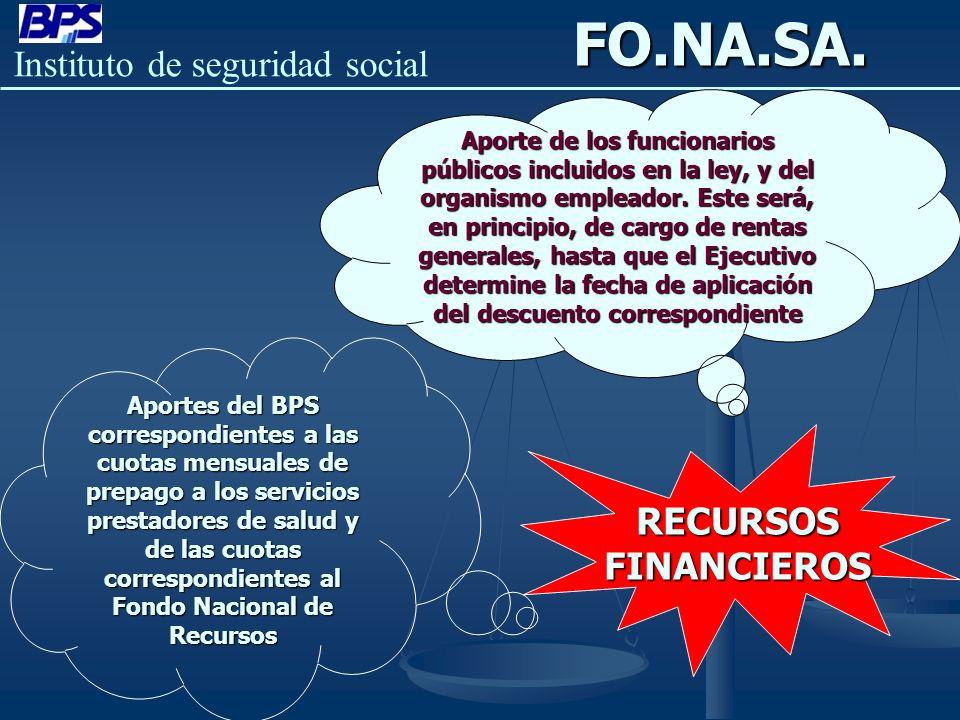 FO.NA.SA. RECURSOS FINANCIEROS