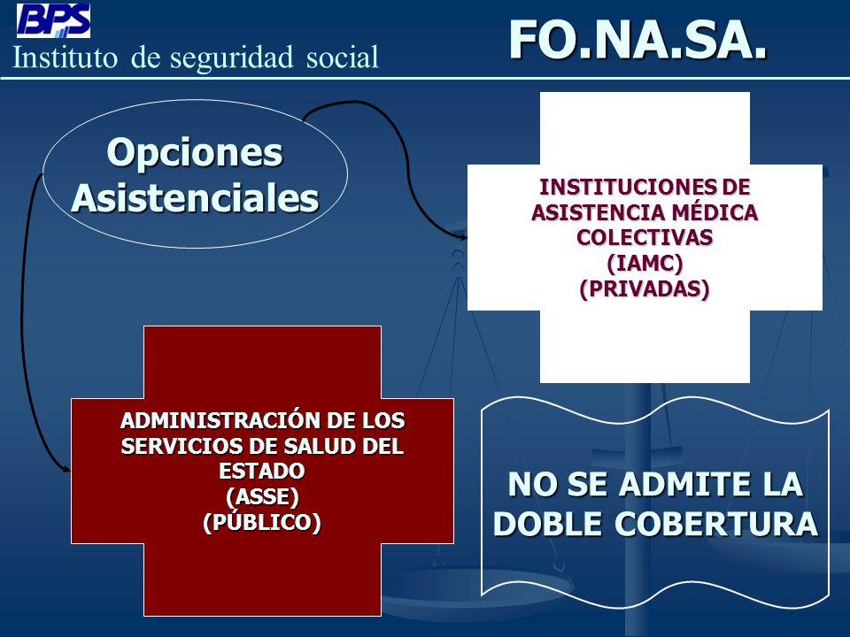 FO.NA.SA. Opciones Asistenciales NO SE ADMITE LA DOBLE COBERTURA